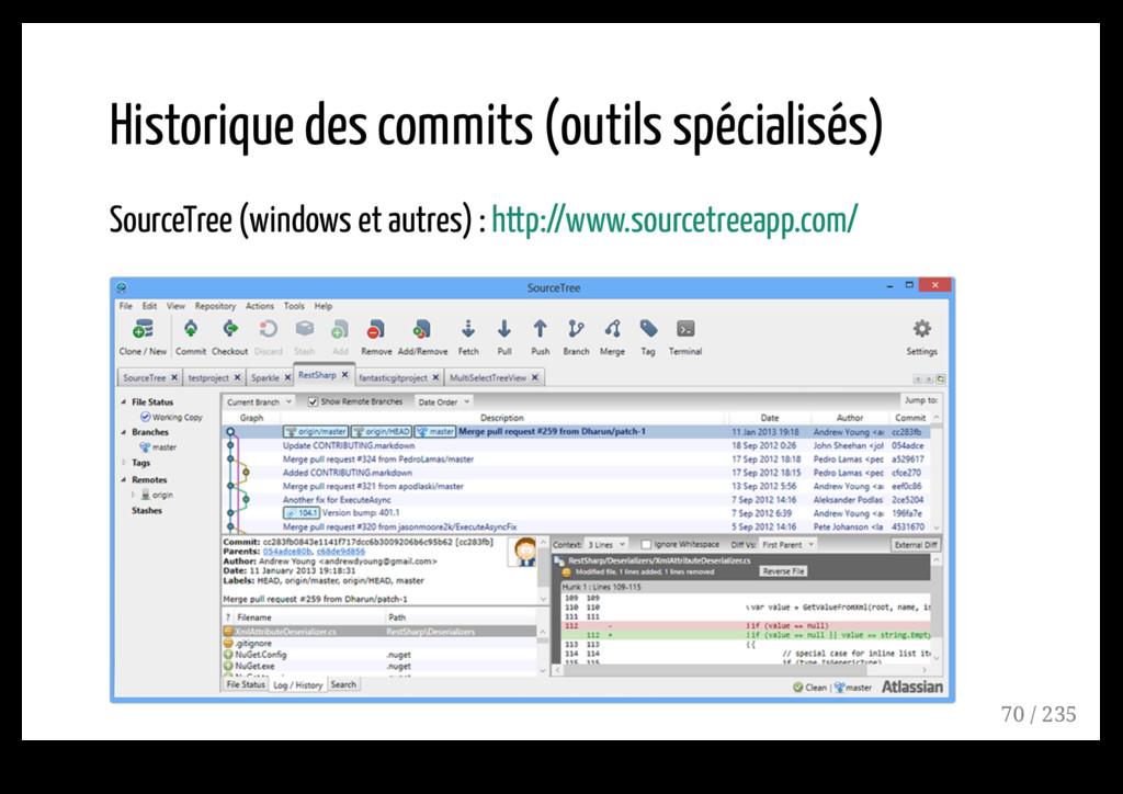 Historique des commits (outils spécialisés) Sou...