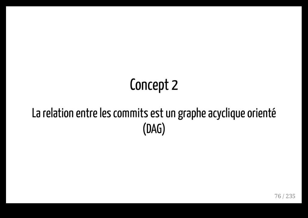 Concept 2 La relation entre les commits est un ...