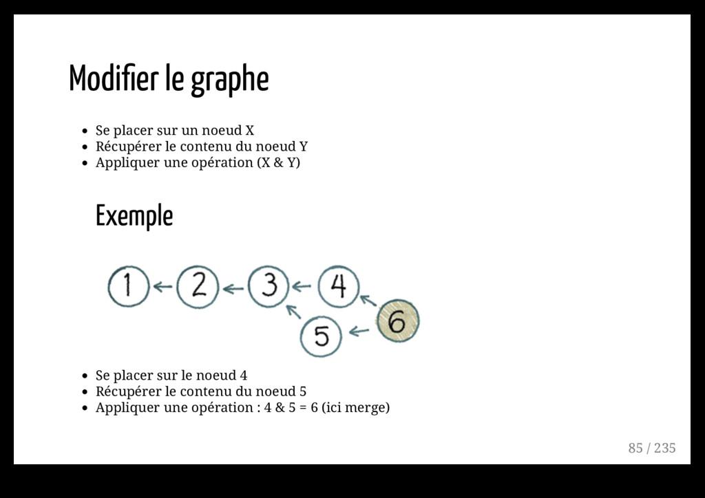 Modifier le graphe Se placer sur un noeud X Récu...