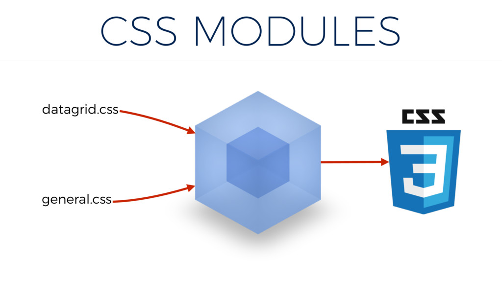 CSS MODULES datagrid.css general.css