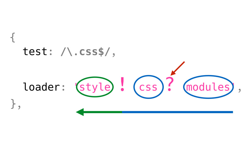 { test: /\.css$/, loader: 'style ! css ? module...