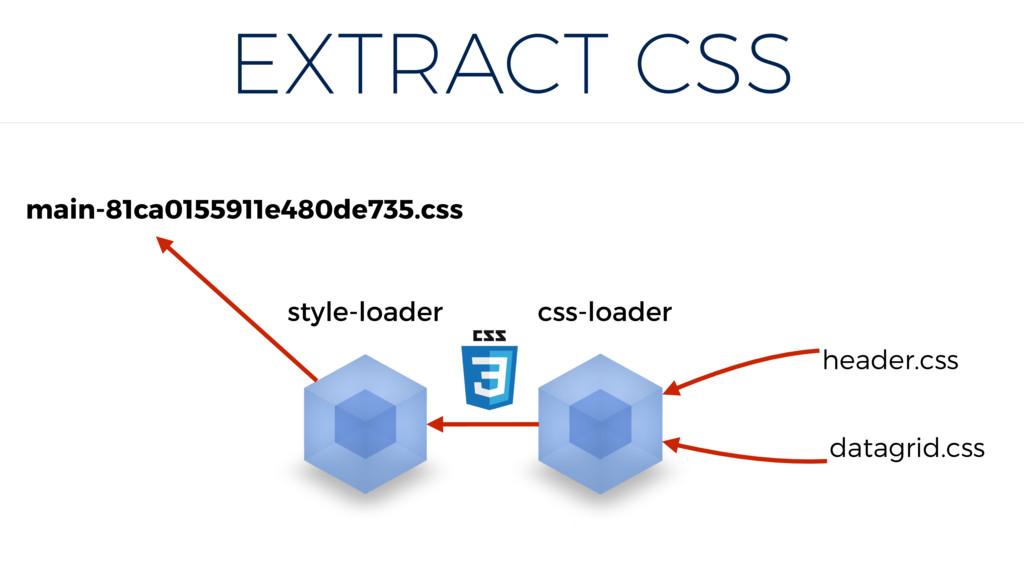 datagrid.css header.css css-loader style-loader...