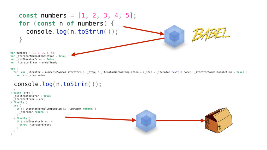 var numbers = [1, 2, 3, 4, 5]; var _iteratorNor...