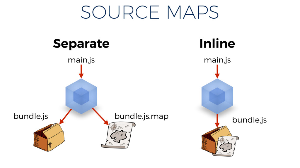 SOURCE MAPS main.js bundle.js bundle.js.map mai...