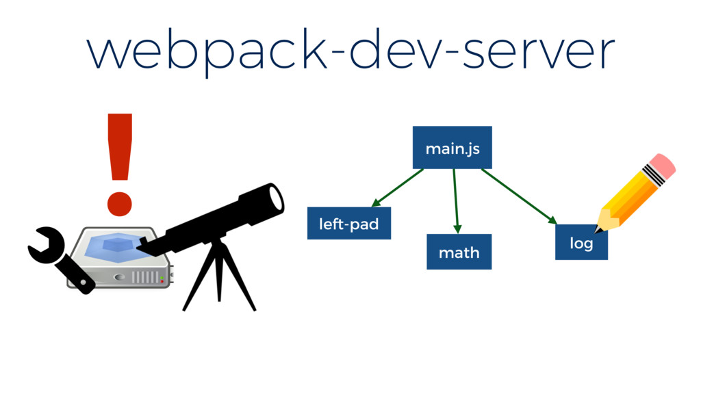 webpack-dev-server main.js left-pad log math !