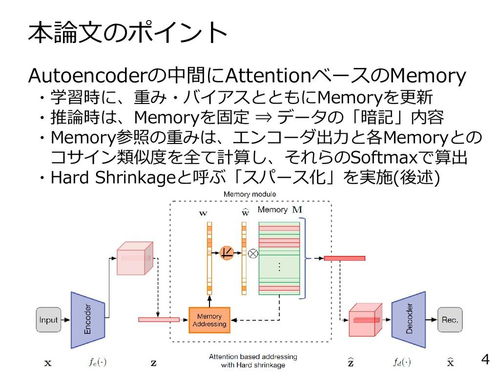 本論文のポイント 4 Autoencoderの中間にAttentionベースのMemory ・...