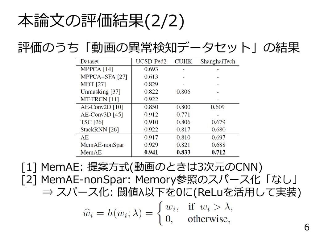 本論文の評価結果(2/2) 6 評価のうち「動画の異常検知データセット」の結果 [1] Mem...