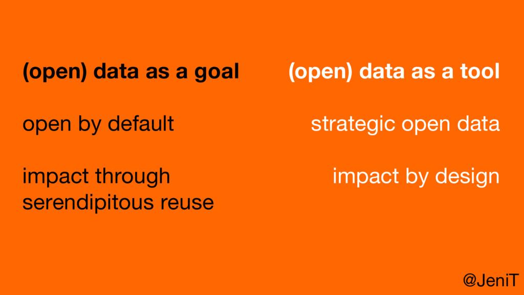 (open) data as a goal open by default impact th...