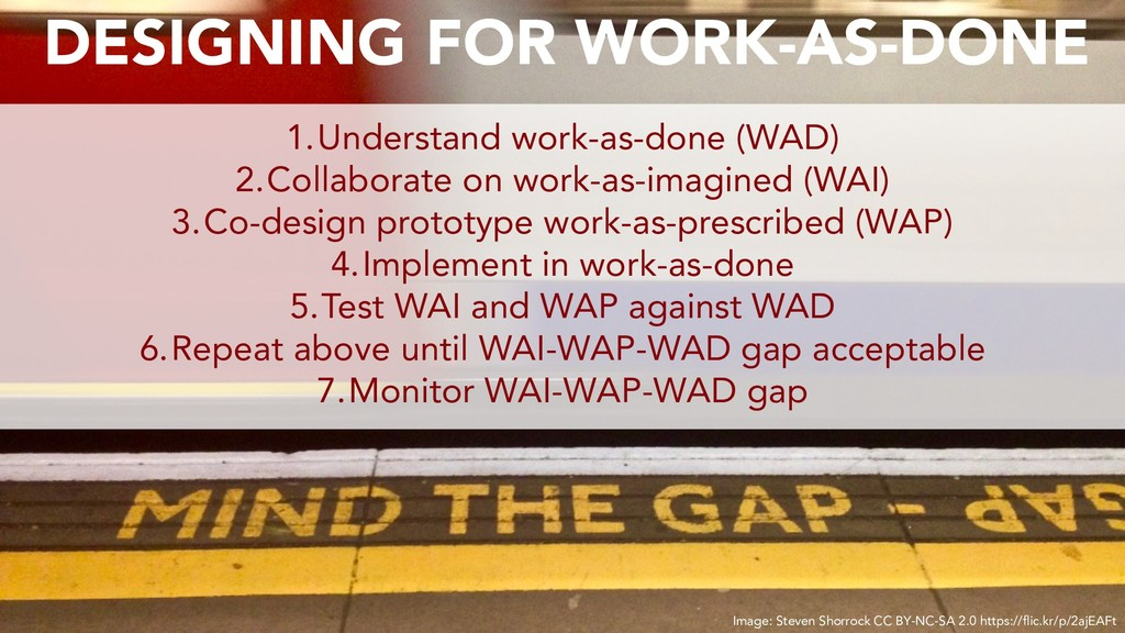 1.Understand work-as-done (WAD) 2.Collaborate o...