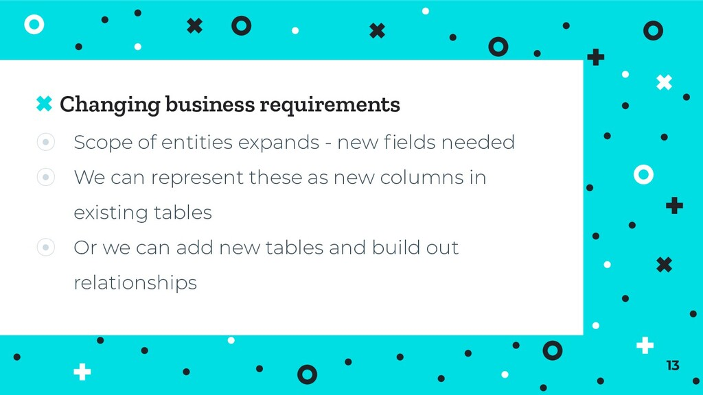 Changing business requirements 13 ⦿ Scope of en...