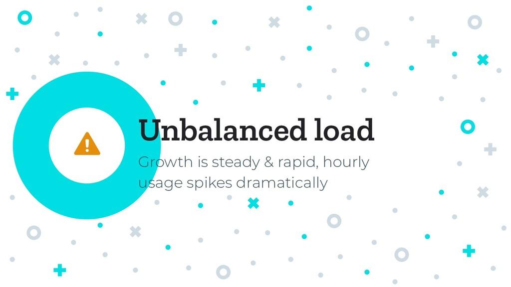 Unbalanced load Growth is steady & rapid, hourl...