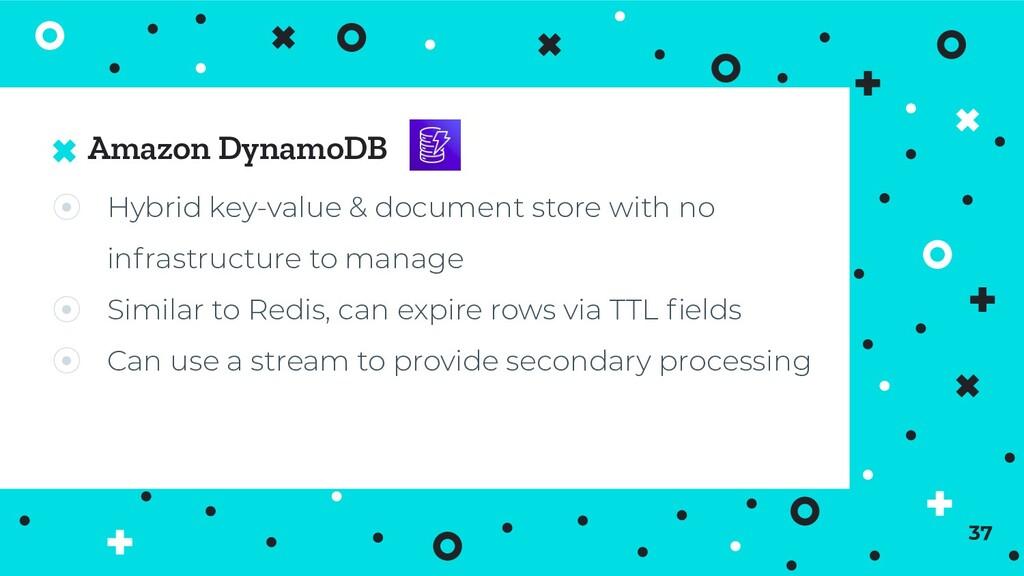 Amazon DynamoDB 37 ⦿ Hybrid key-value & documen...