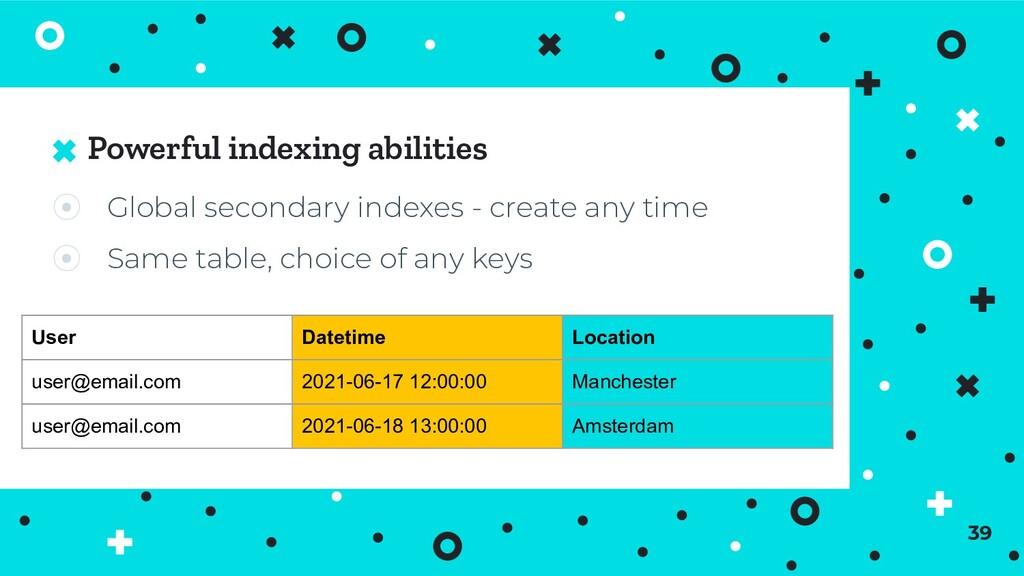 Powerful indexing abilities 39 ⦿ Global seconda...