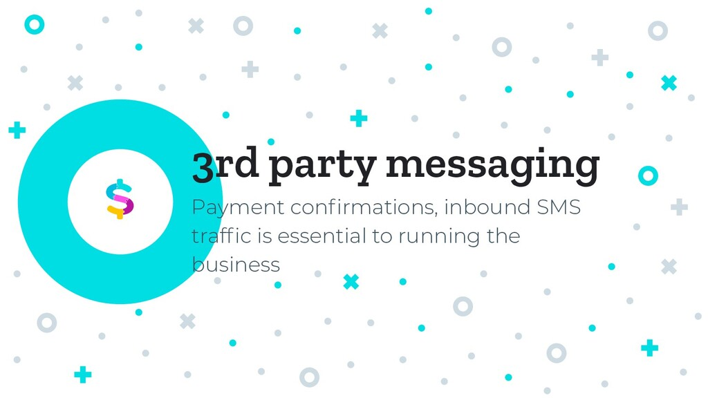 3rd party messaging Payment confirmations, inbou...