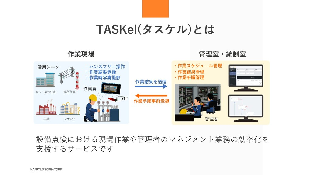 TASKel(タスケル)とは HAPPYLIFECREATORS 設備点検における現場作業や管...