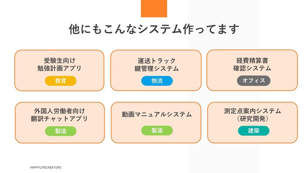 HAPPYLIFECREATORS 外国人労働者向け 翻訳チャットアプリ 受験生向け 勉強計画...