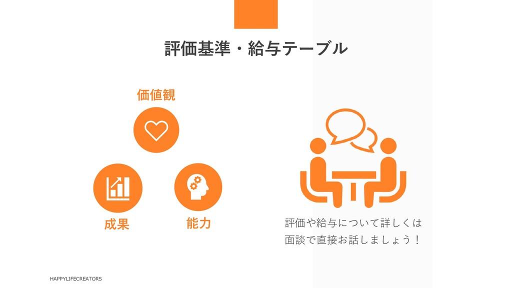 評価基準・給与テーブル HAPPYLIFECREATORS 評価や給与について詳しくは 面談で...