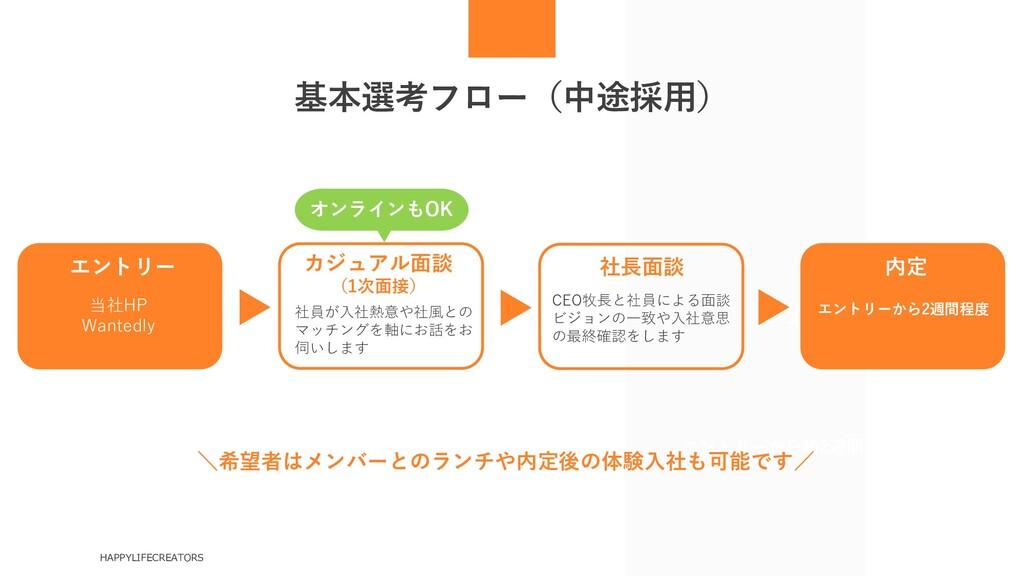 基本選考フロー(中途採用) HAPPYLIFECREATORS カジュアル面談 (1次面接) ...