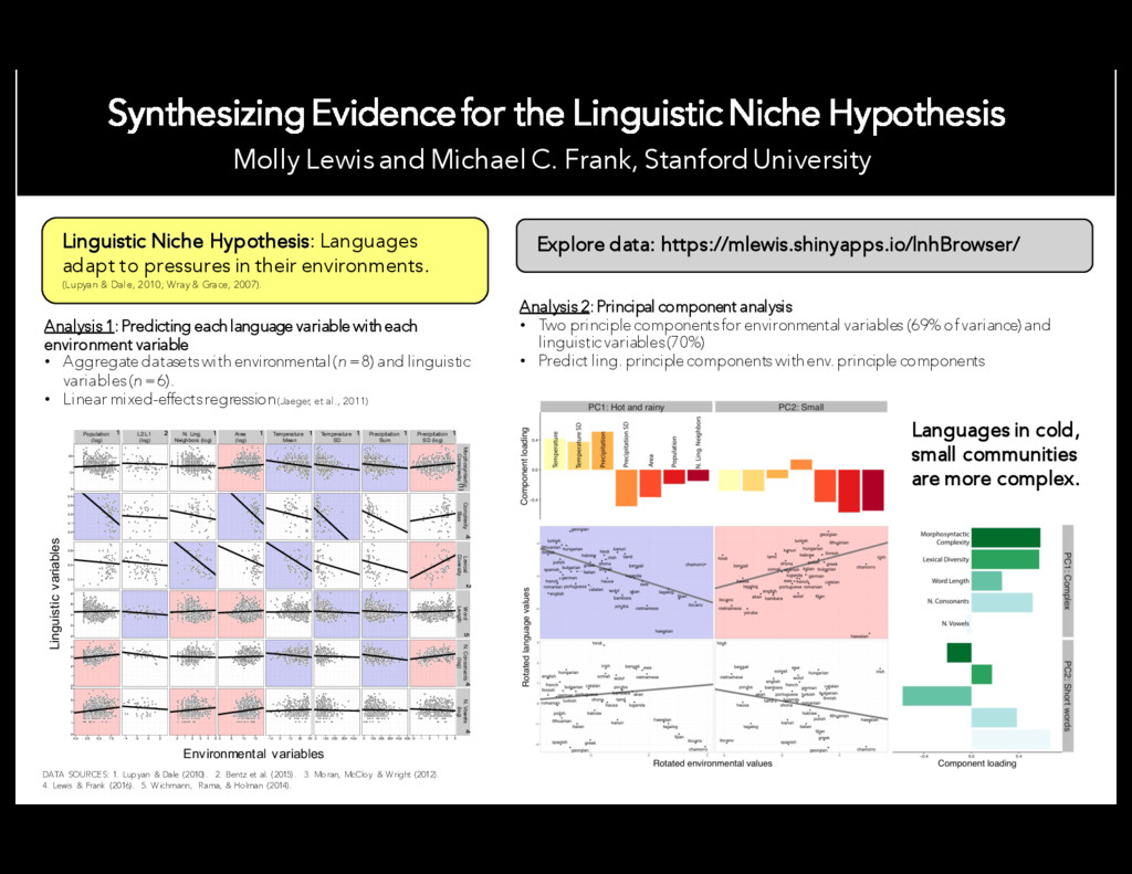 Linguistic Niche Hypothesis: Languages adapt to...