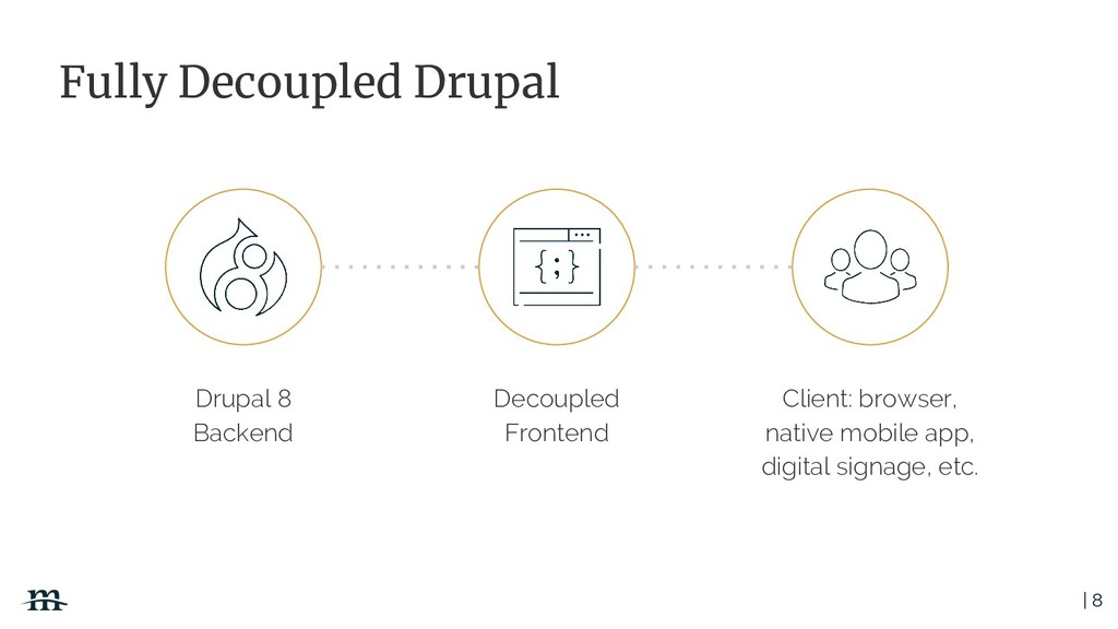| 8 Fully Decoupled Drupal Drupal 8 Backend Cli...
