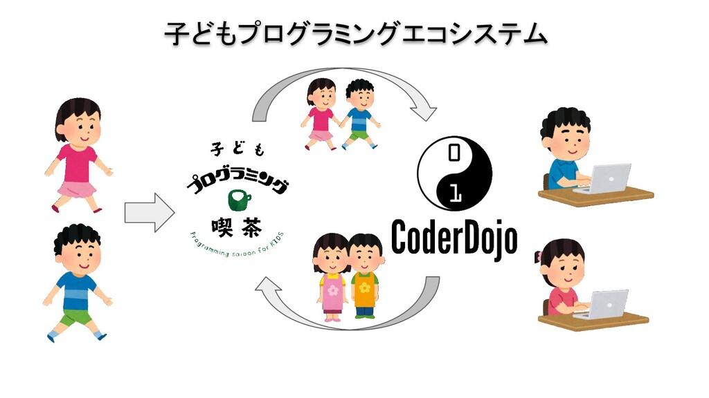子どもプログラミングエコシステム