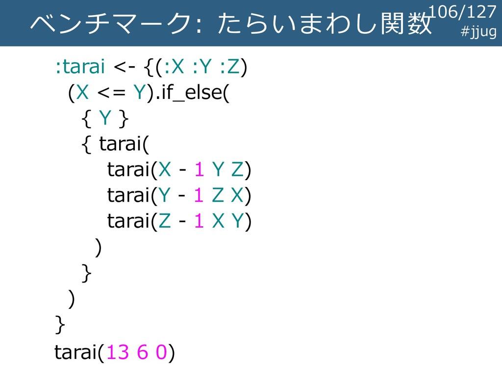 ベンチマーク: たらいまわし関数 #jjug :tarai <- {(:X :Y :Z) (X...