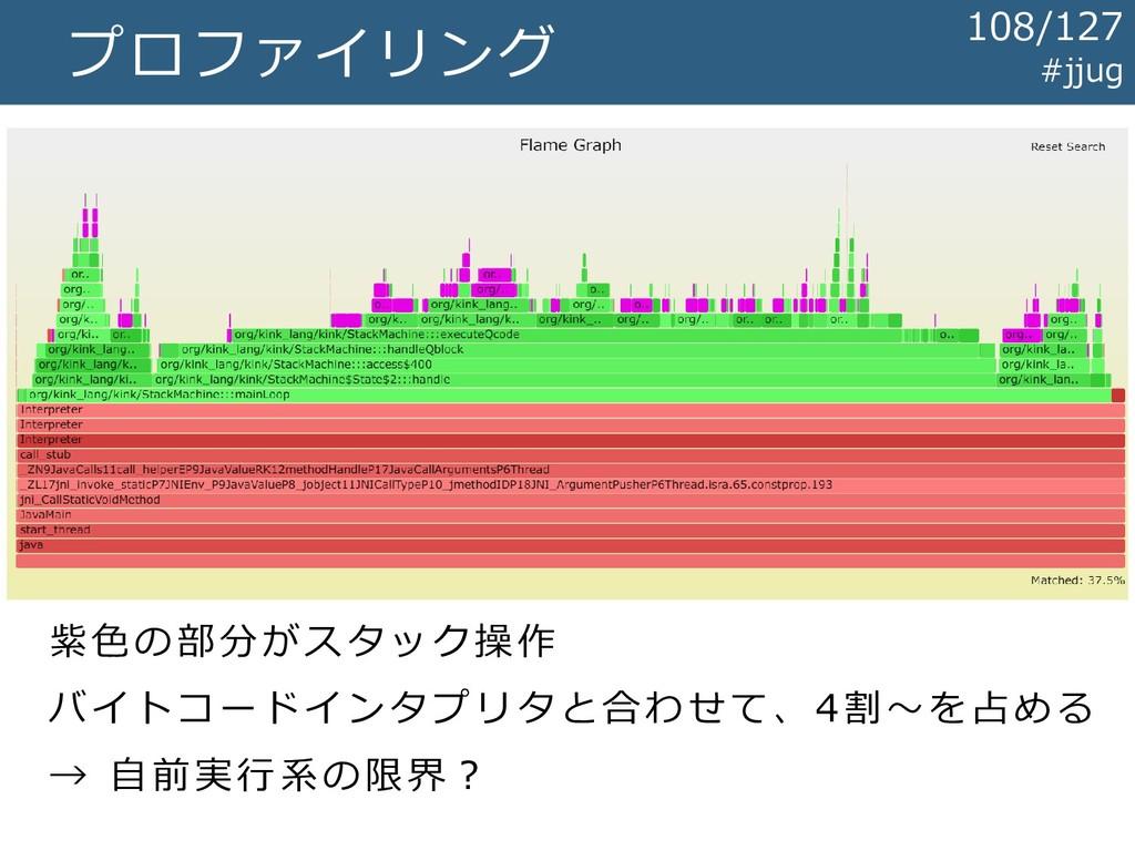 プロファイリング #jjug 紫色の部分がスタック操作 バイトコードインタプリタと合わせて、4...