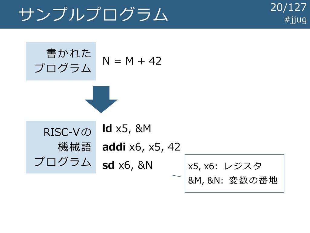 サンプルプログラム N = M + 42 ld x5, &M addi x6, x5, 42 ...