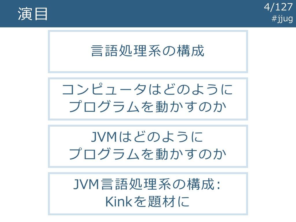 演目 言語処理系の構成 コンピュータはどのように プログラムを動かすのか JVMはどのように ...