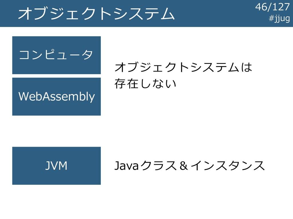 オブジェクトシステム コンピュータ WebAssembly JVM オブジェクトシステムは 存...
