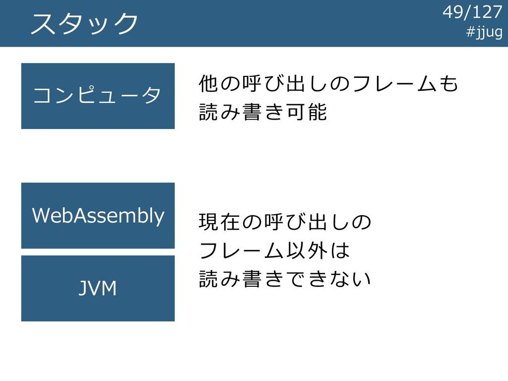 スタック コンピュータ WebAssembly JVM 他の呼び出しのフレームも 読み書き可能...