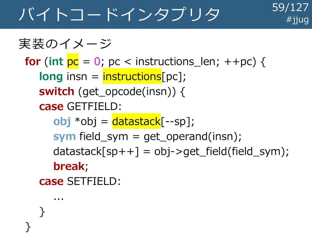 バイトコードインタプリタ 実装のイメージ for (int pc = 0; pc < inst...