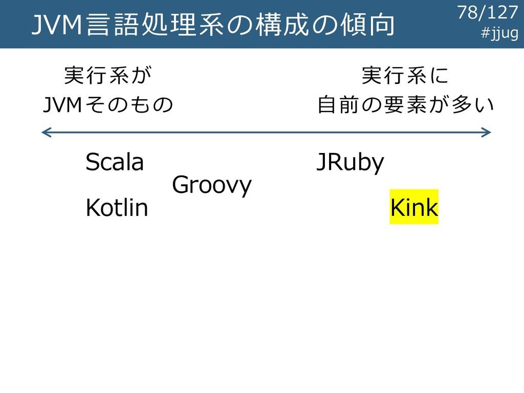 JVM言語処理系の構成の傾向 Scala Kotlin Groovy JRuby Kink 実...