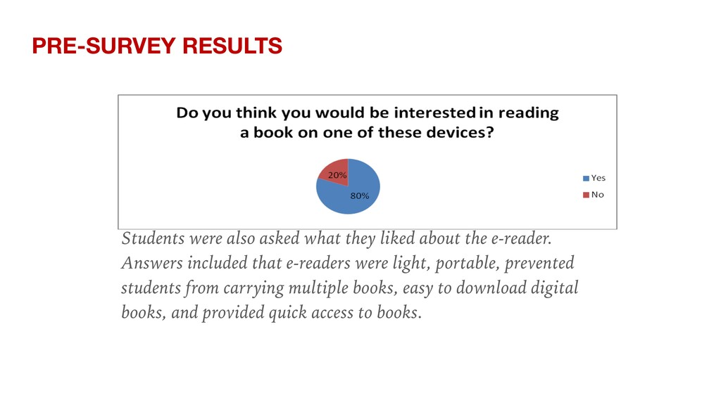 PRE-SURVEY RESULTS Students were also asked wha...