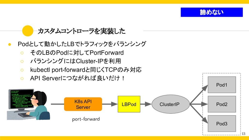 カスタムコントローラを実装した 13 Pod1 Pod2 Pod3 LBPod K8s API...
