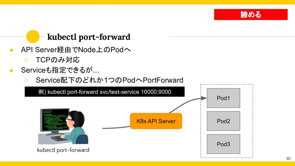 kubectl port-forward 10 ● API Server経由でNode上のPo...