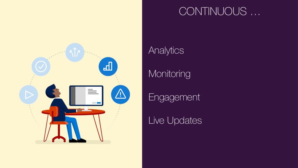CONTINUOUS … Analytics Monitoring Engagement Li...