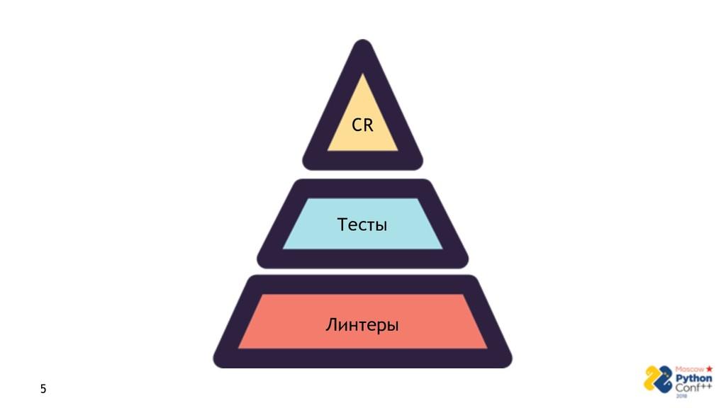 5 Тесты Линтеры CR