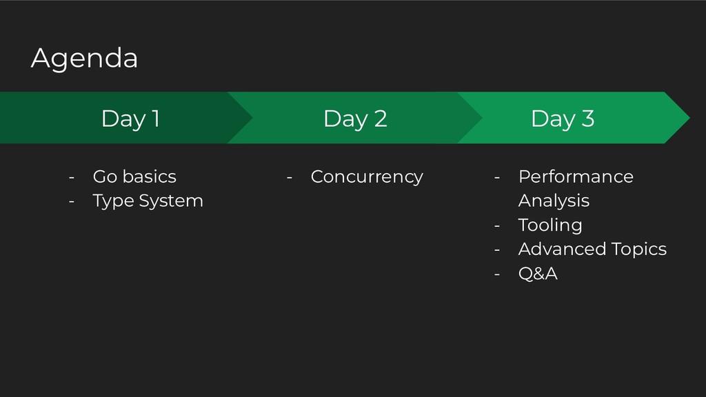 Agenda Day 3 - Performance Analysis - Tooling -...