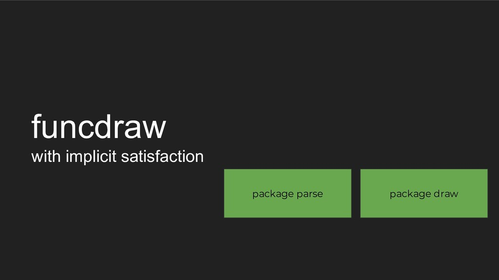 funcdraw with implicit satisfaction package dra...