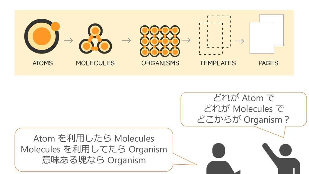 どれが Atom で どれが Molecules で どこからが Organism? Atom...
