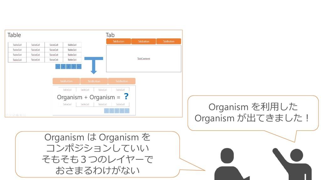 Organism は Organism を コンポジションしていい そもそも3つのレイヤーで ...