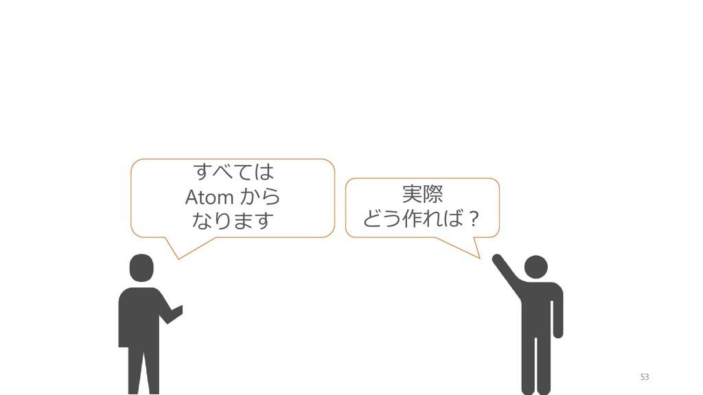 53 すべては Atom から なります 実際 どう作れば?