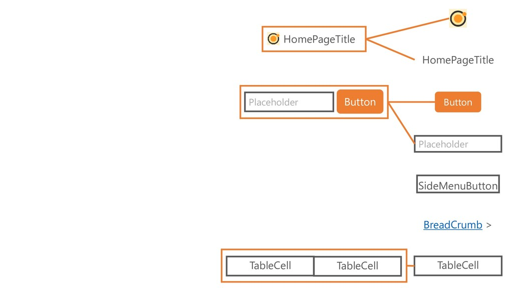 HomePageTitle Placeholder Button SideMenuButton...