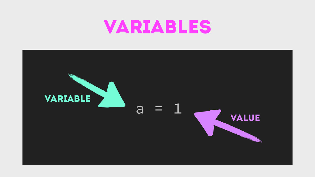 variables a = 1 variable value