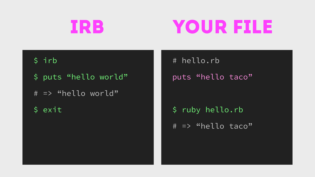 "irb your file $ irb $ puts ""hello world"" # => ""..."