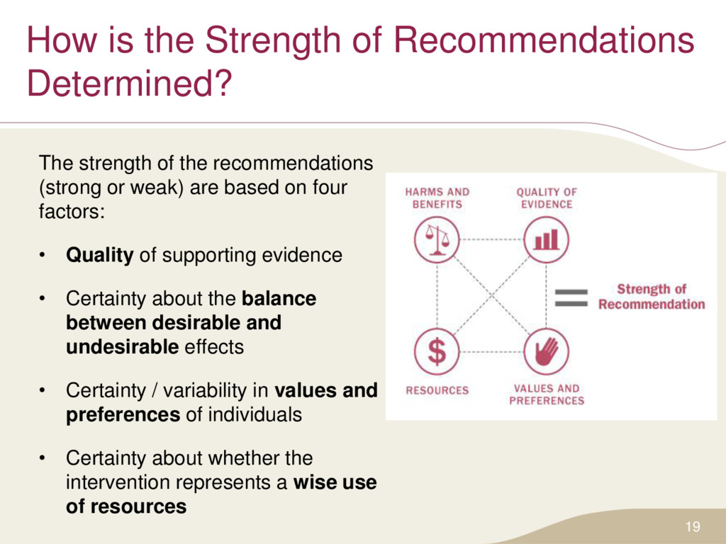 How is the Strength of Recommendations Determin...
