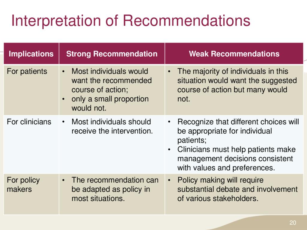 Interpretation of Recommendations Implications ...
