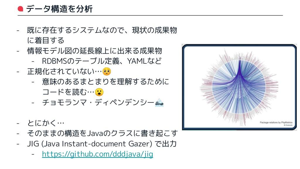 データ構造を分析 - 既に存在するシステムなので、現状の成果物 に着目する - 情報モデル図の...