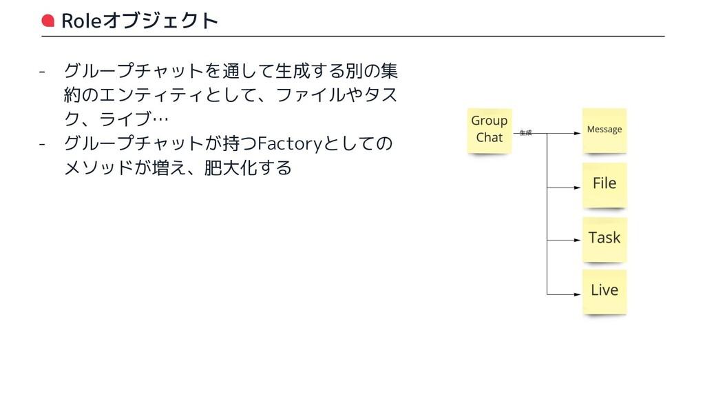 Roleオブジェクト - グループチャットを通して生成する別の集 約のエンティティとして、ファ...